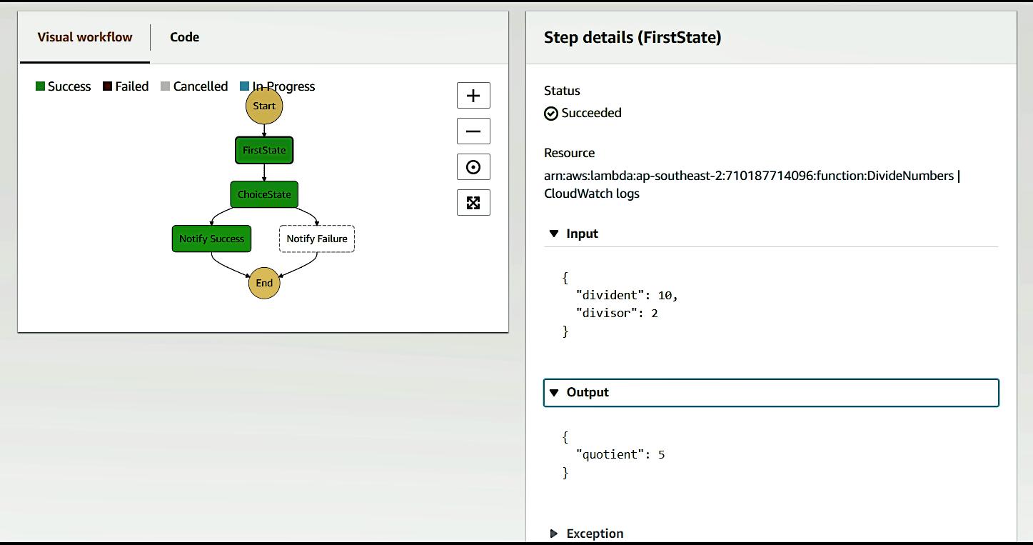 AWS Step Functions - A User's Guide | Lumigo