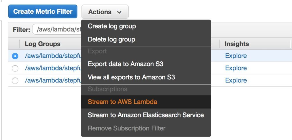 Serverless Applications also exist for subscribing log groups to relevant Lambda functions.