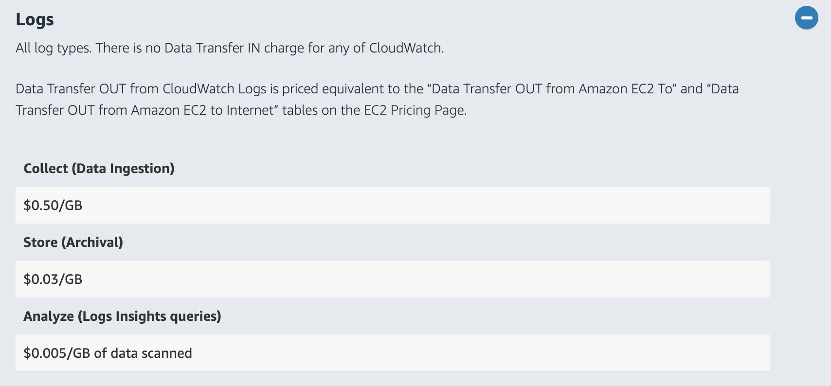 An image showing CloudWatch Logs pricing.