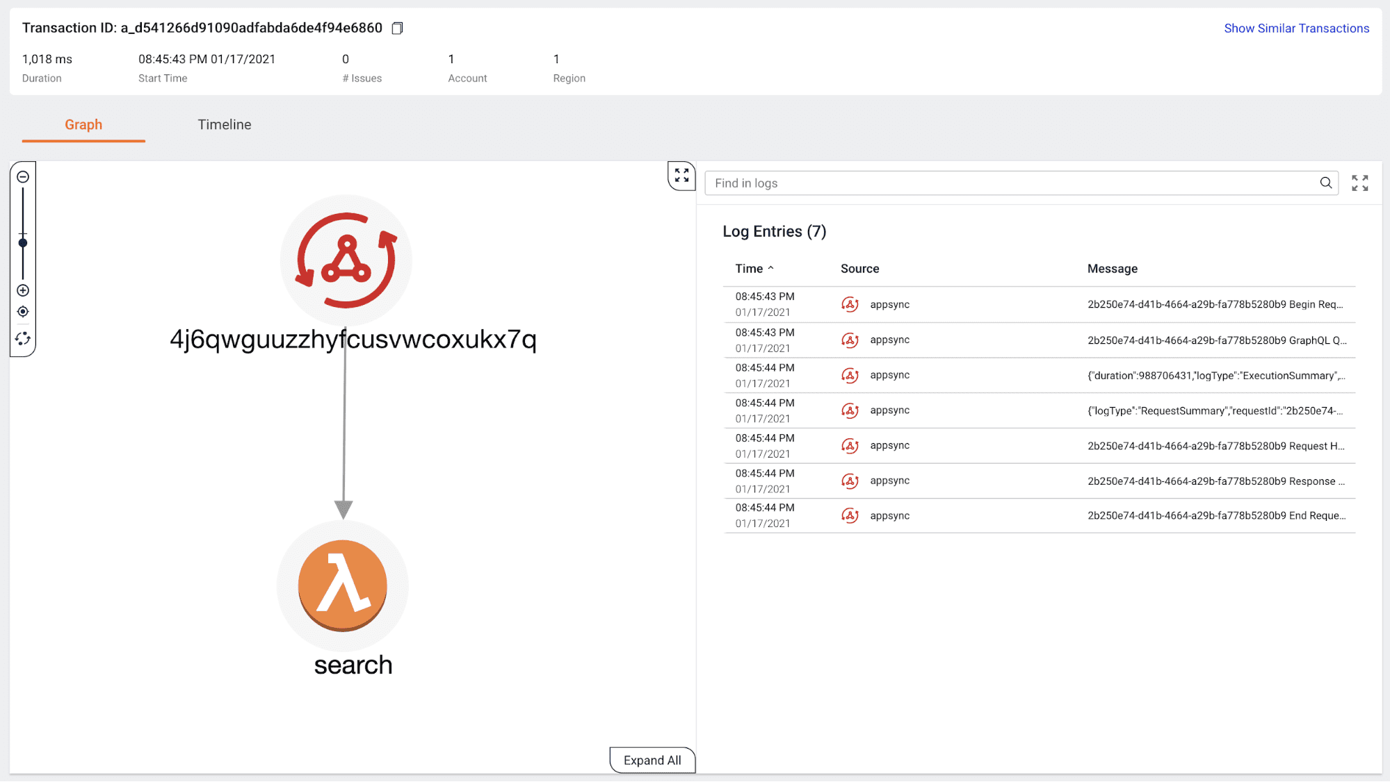19 Lumigo AppSync transaction map