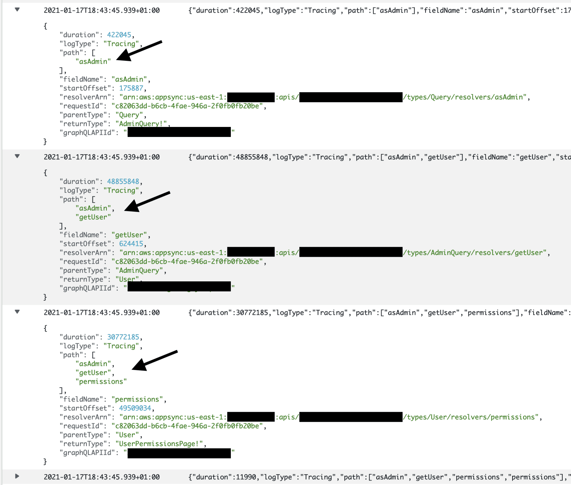 8 AppSync CloudWatch tracing logs with latency