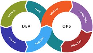 serverless development flow with cicd