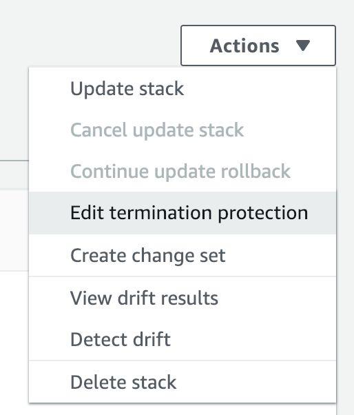Edit termination protection