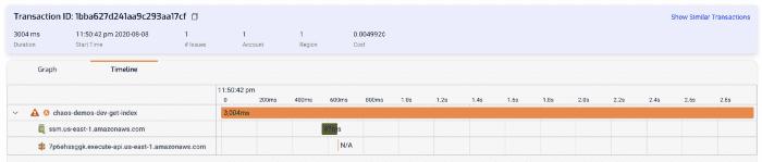 AWS Lambda timeout Transaction Timeline