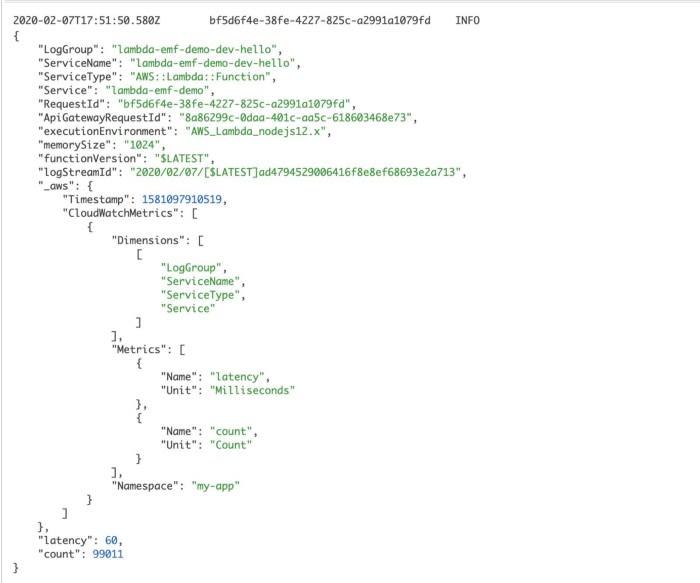 EMF CloudWatch code