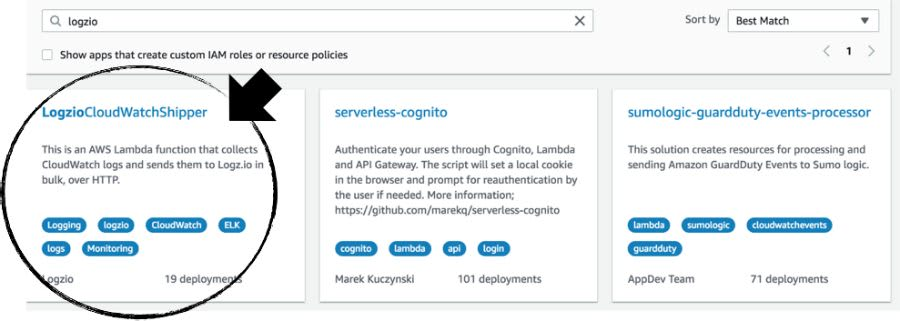 The Serverless Application Repository contains a number of applications for shipping Cloudwatch logs to external services.