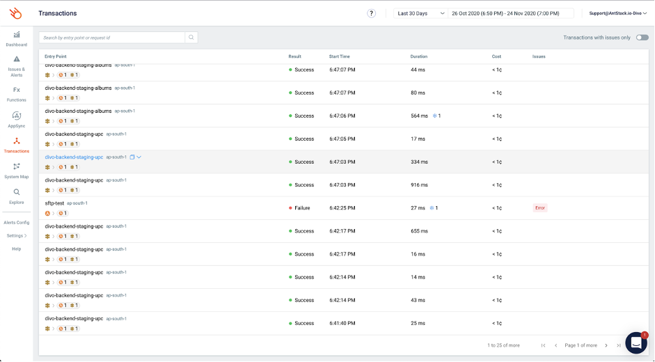 Lambda function cost information in Lumigo transactions page