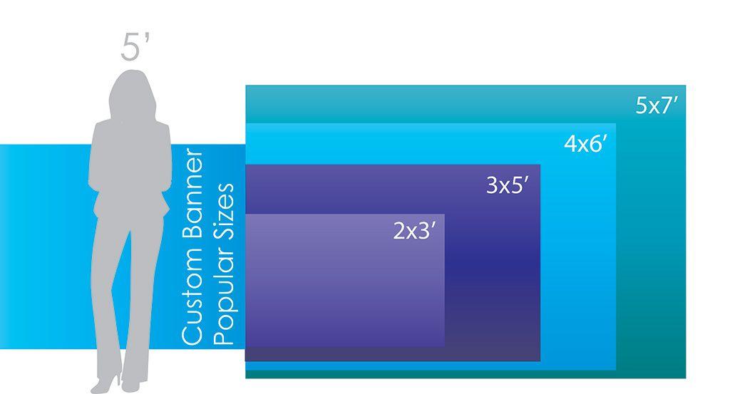Custom Banners Size Chart