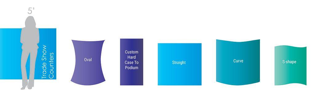 Custom Counters Size Chart