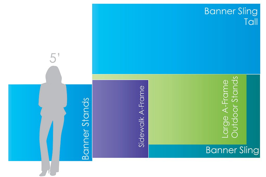 Outdoor Banner Stands Size Chart