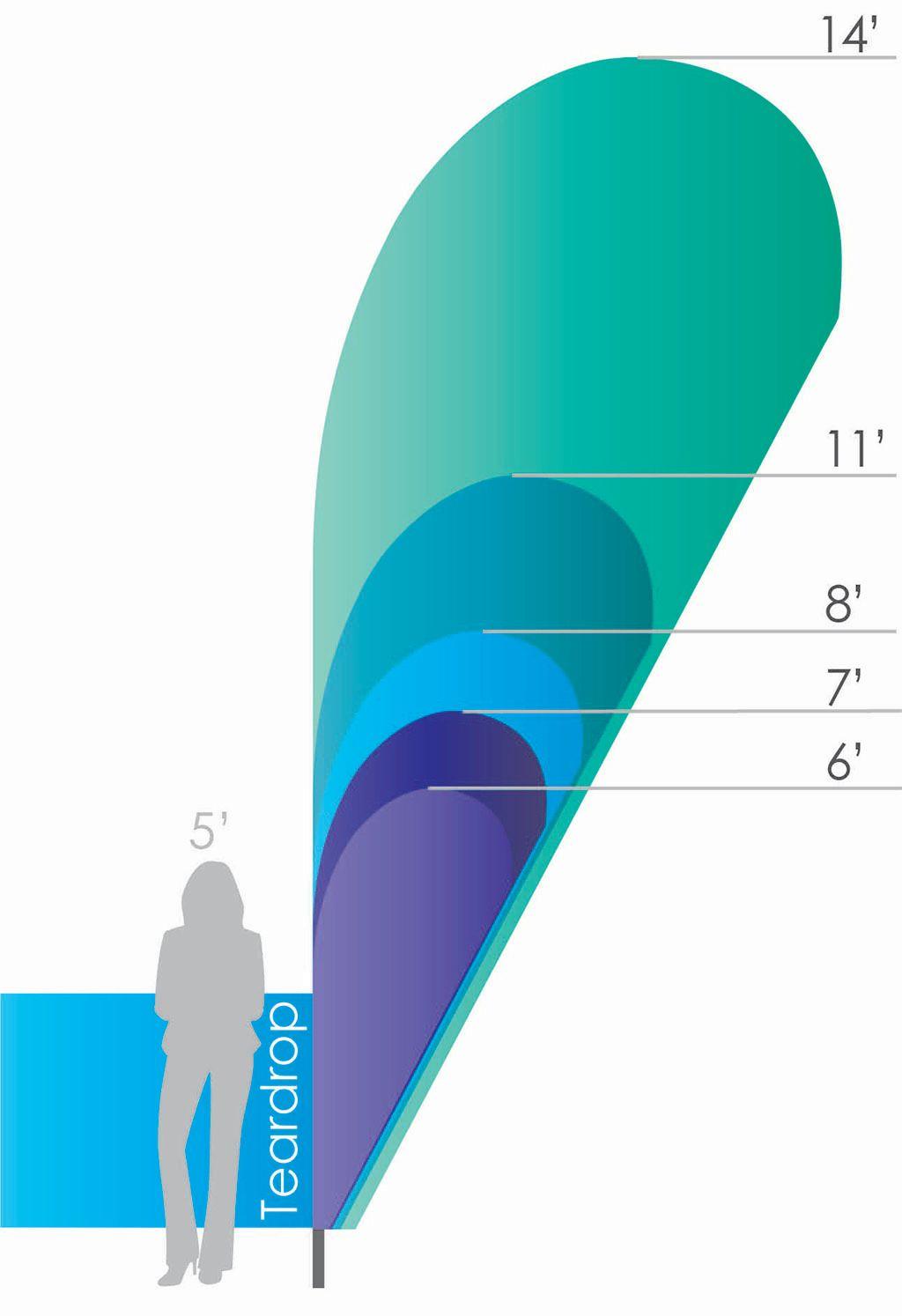 Teardrop Banners Size Chart