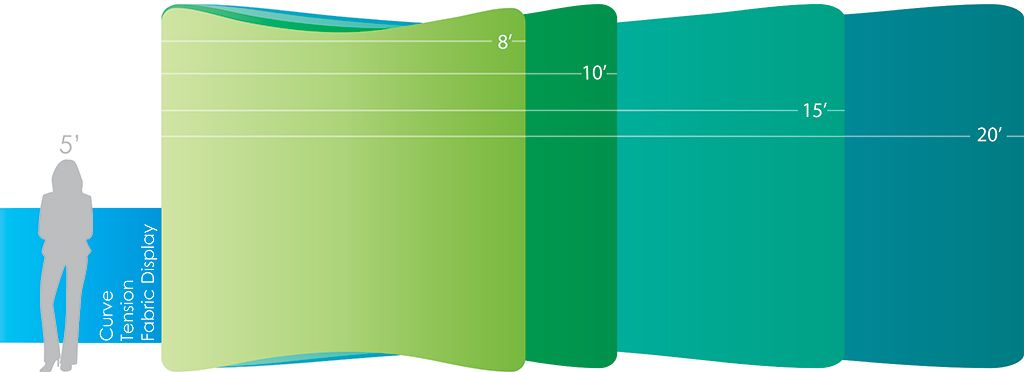 Tension Fabric Displays with Curved Shape Size Chart