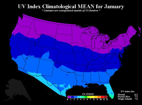 UV Chart for January