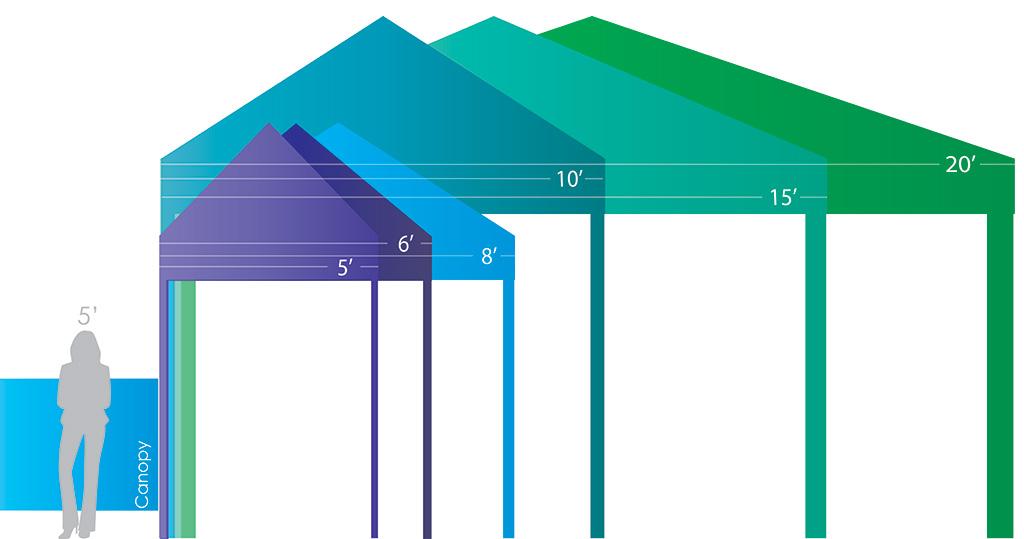 Custom Canopy Tents Size Chart
