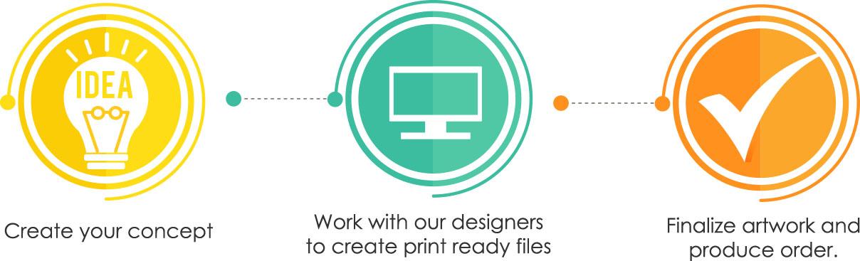 free-professional-design