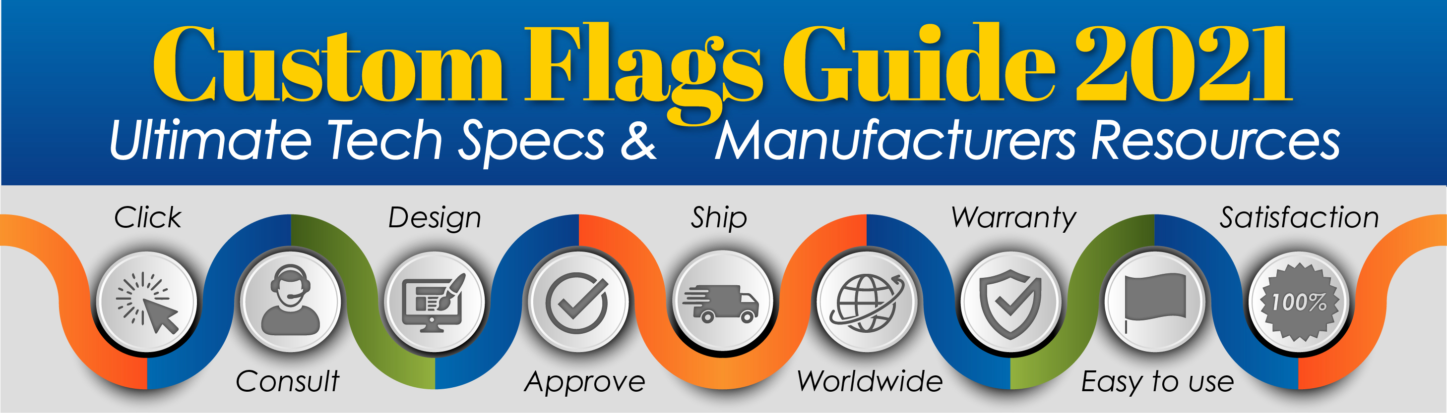 Custom Flags Guide 2021: Ultimate Tech Specs And Manufacturers Resources