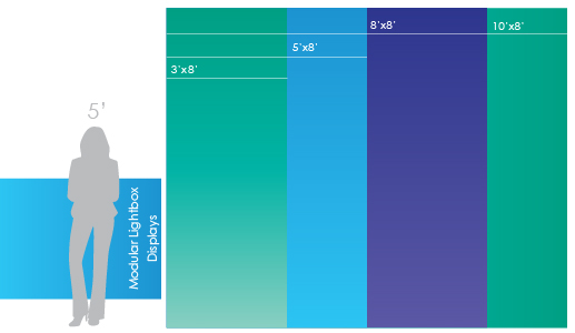 Size Chart for Bright LED Backlit Displays