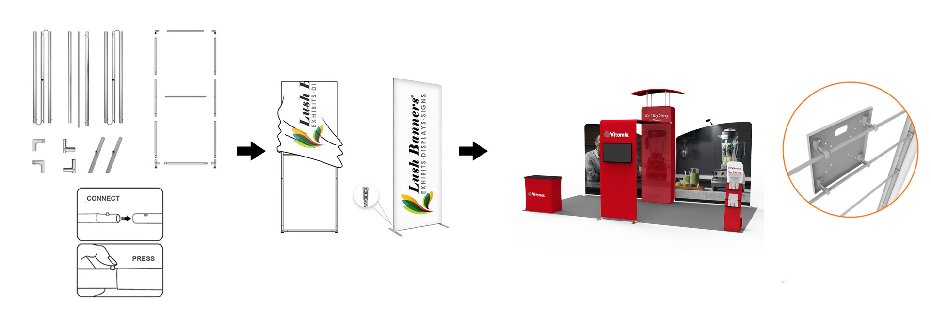 How to Assemble Formulate Fabric Trade Show Booths