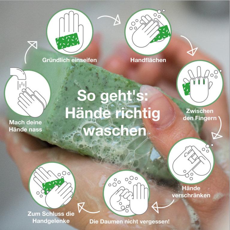 Bildliche Anleitung zum richtigen Händewaschen