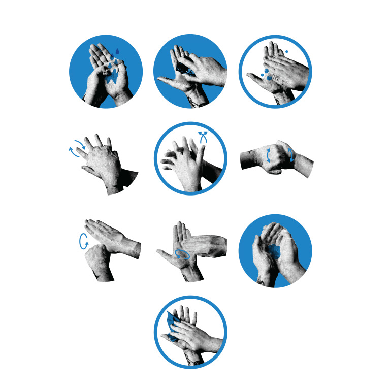 A visual illustrated guide of step by step hygienic hand washing
