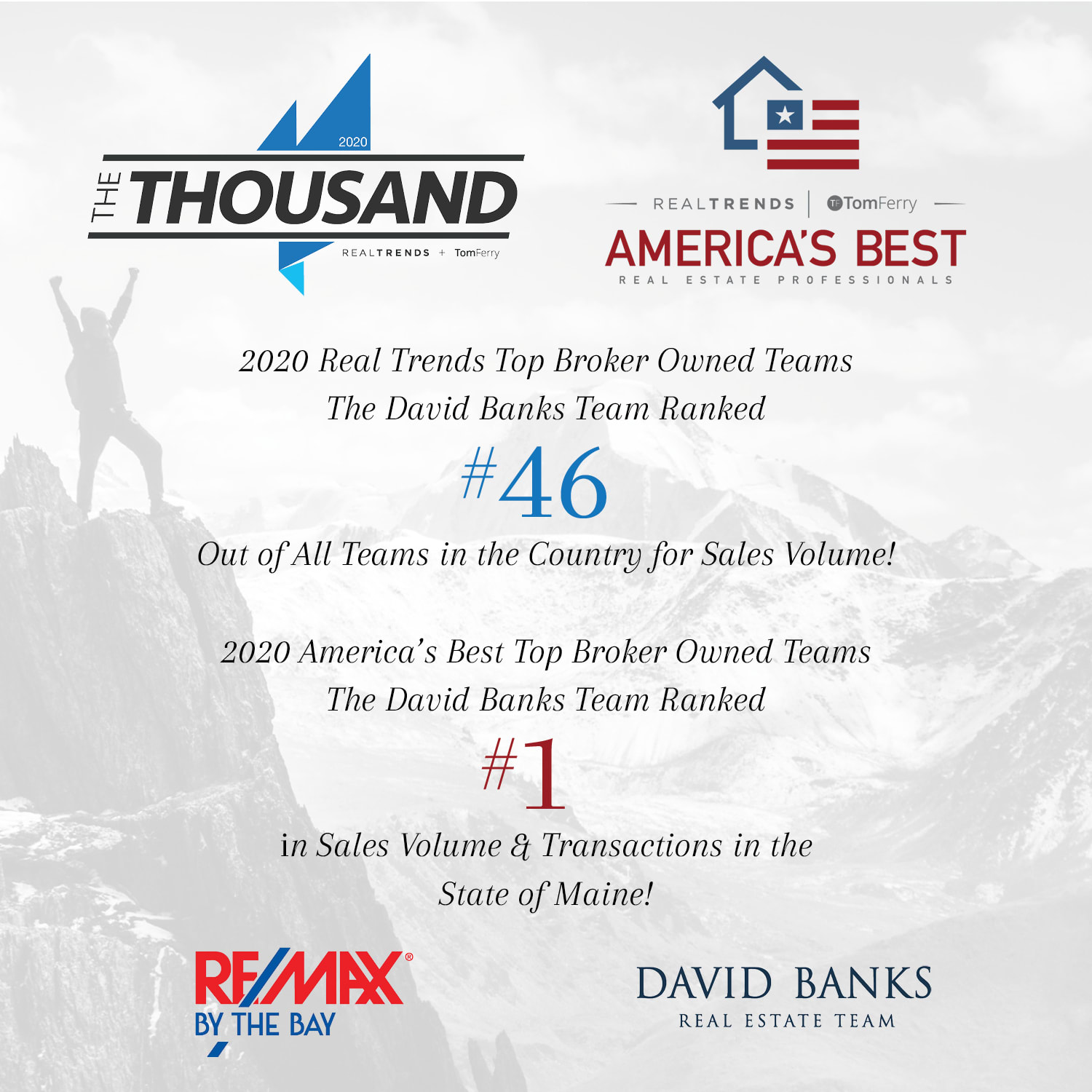 """2020 REAL Trends """"The Thousand"""" Results"""