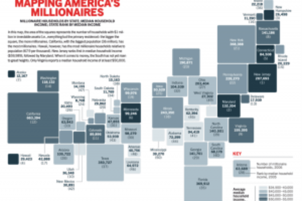 Millionaire Households: A Record Numer and Climbing
