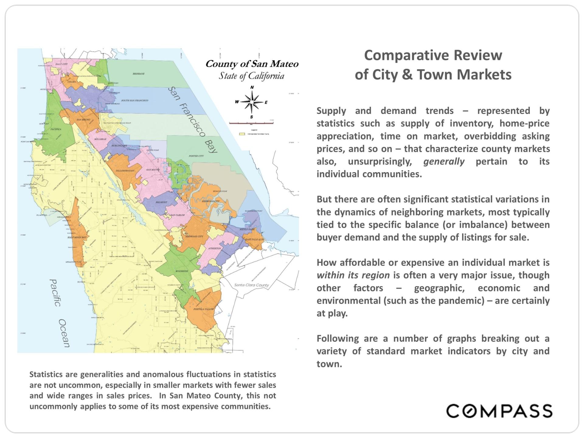 Market Update, April 2021. San Mateo County