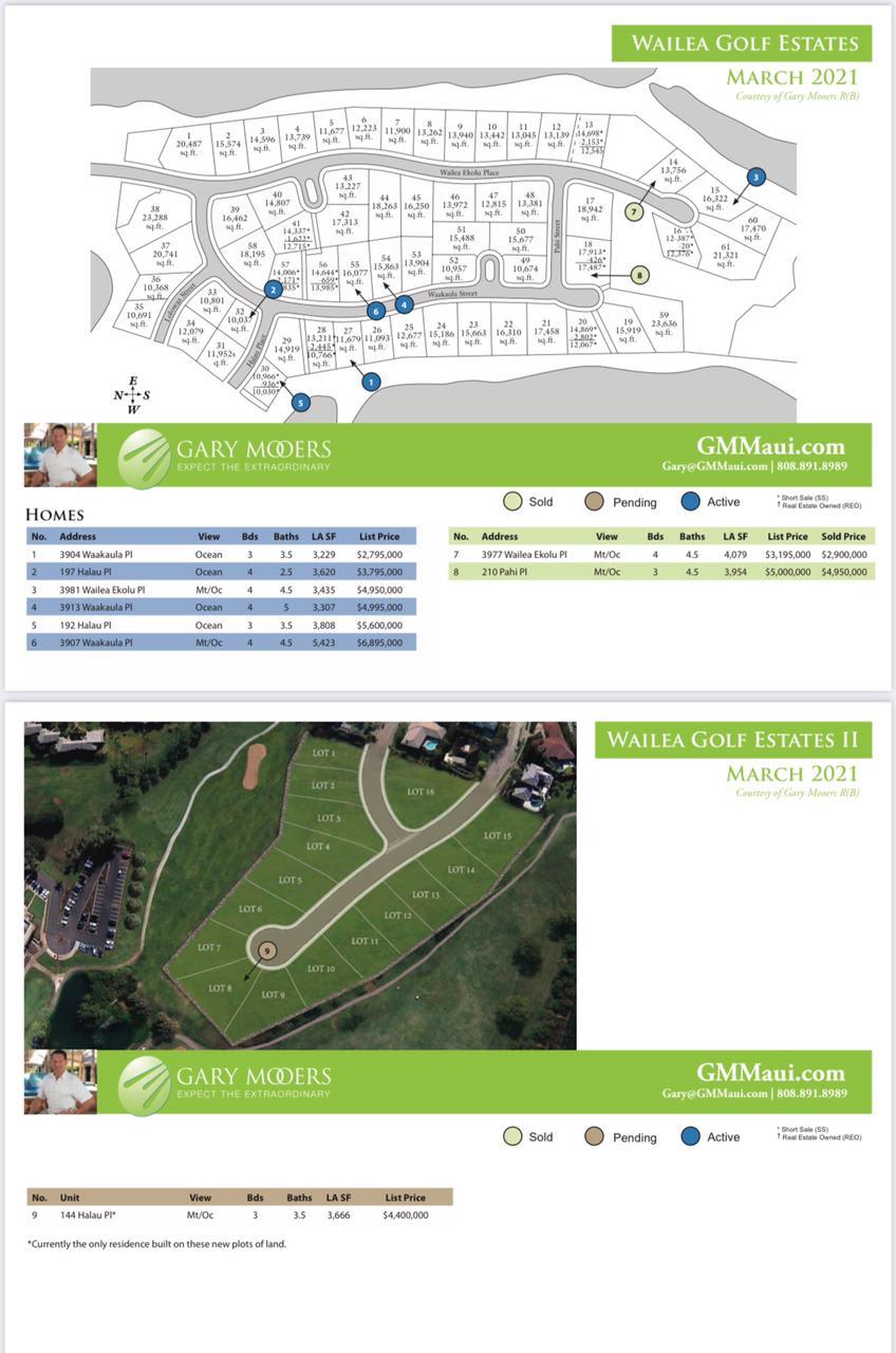 Wailea Golf Estates image