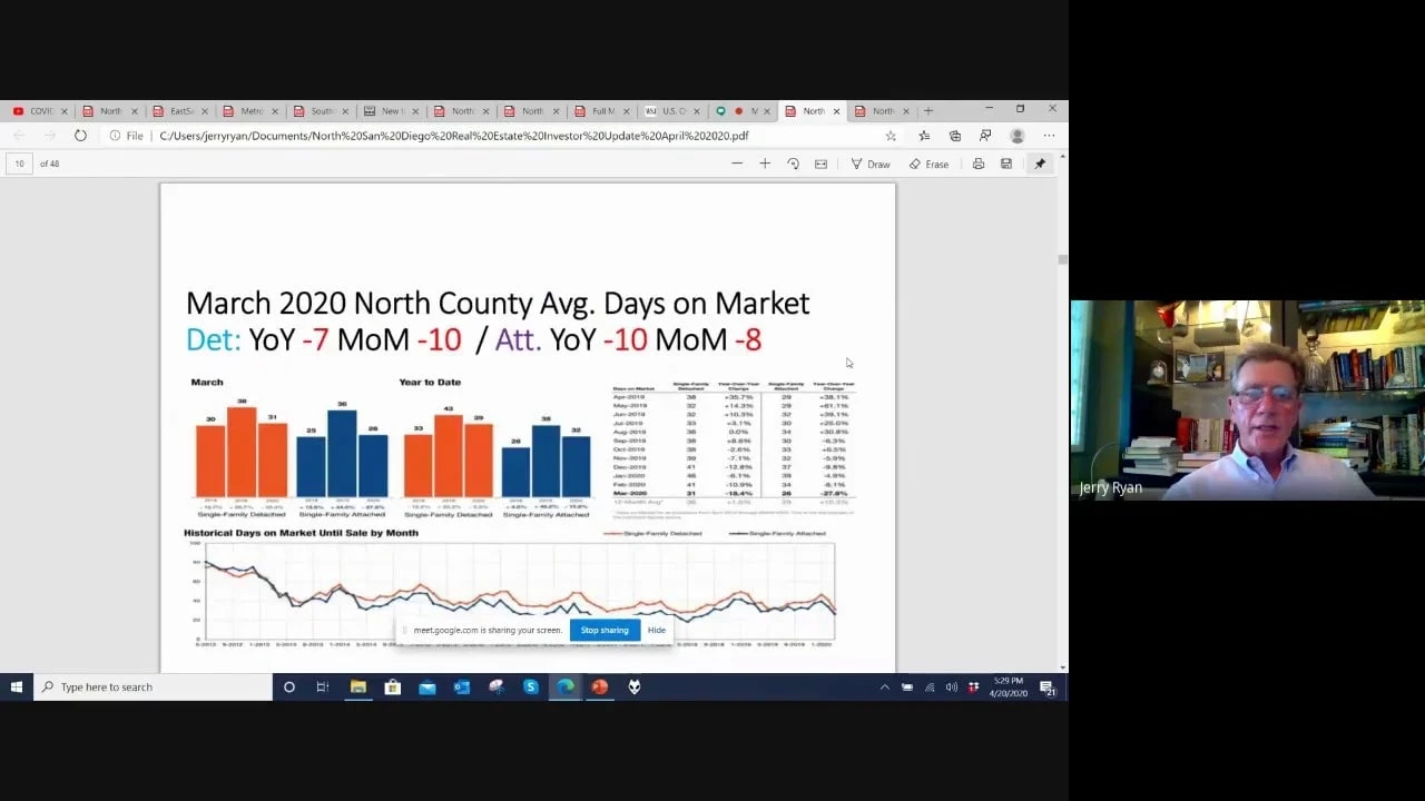 NSDREI April 2020 Virtual Real Estate Market Update by Jerry Ryan for San Diego County video preview