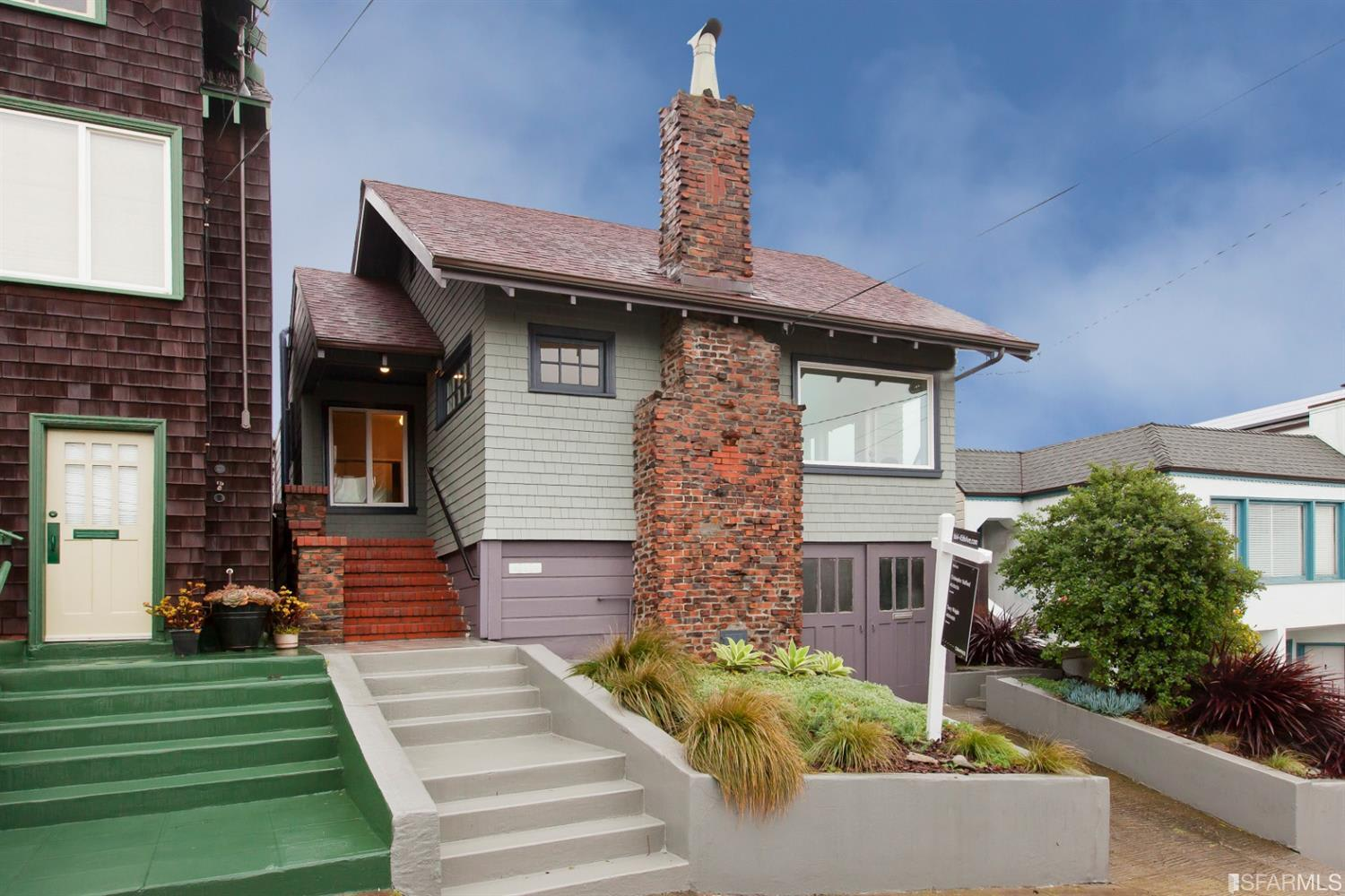 664 45th Ave (Buyer Represented)