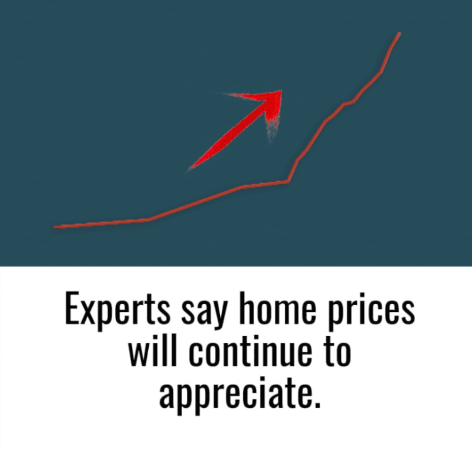 Will Housing Prices Continue to Rise