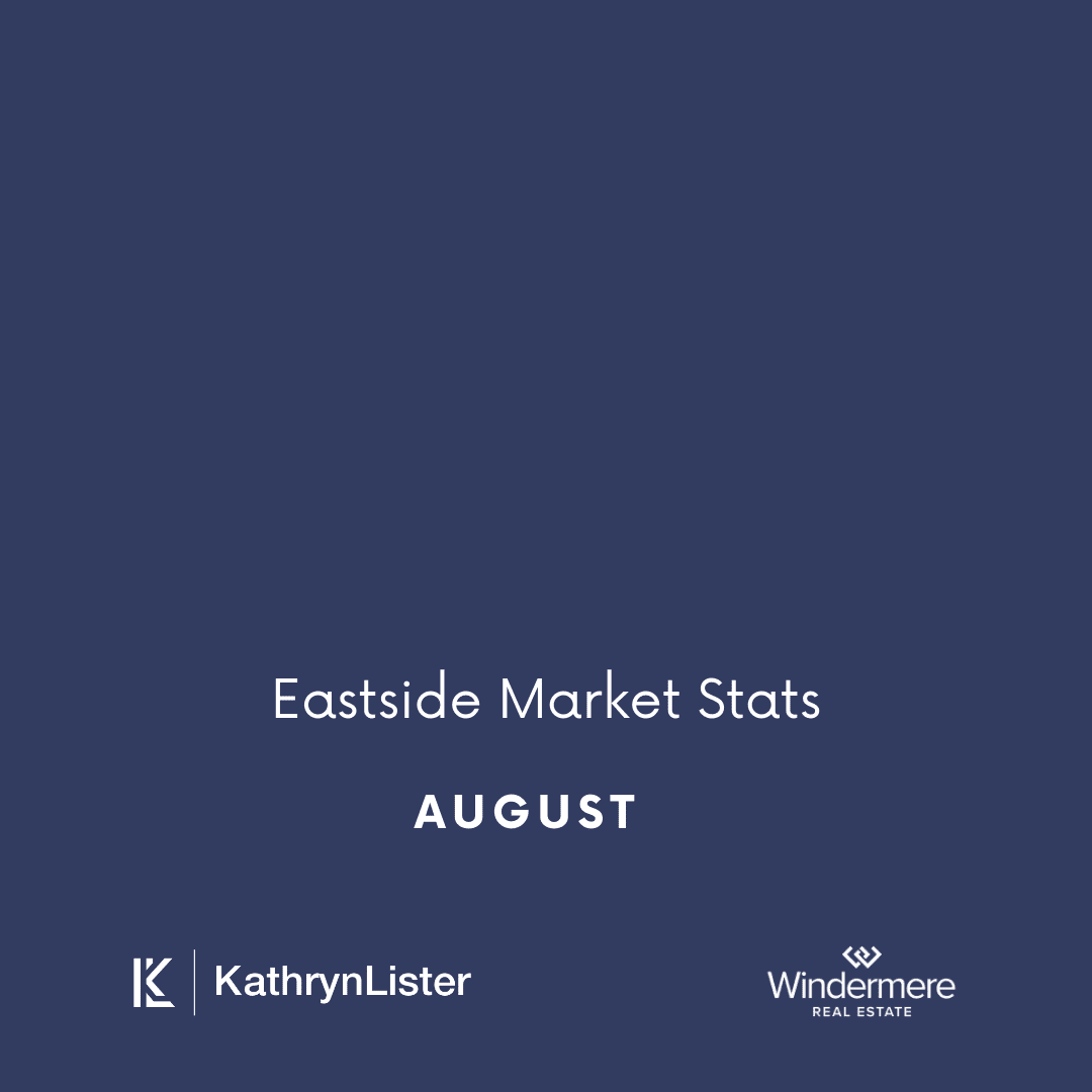August Eastside Market Updated