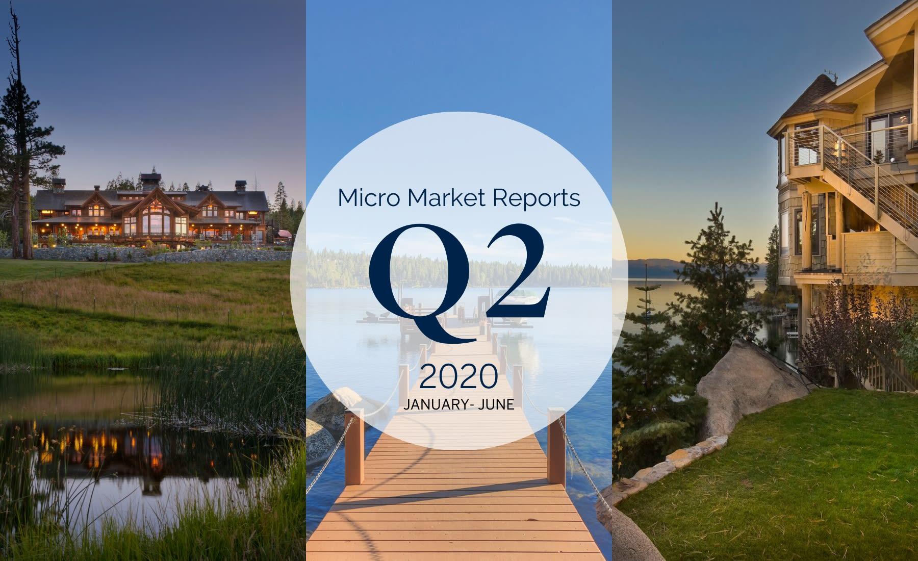 Tahoe – Q2 Market Recap