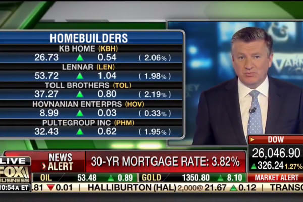 30-year Mortgage Rate: 3.82%