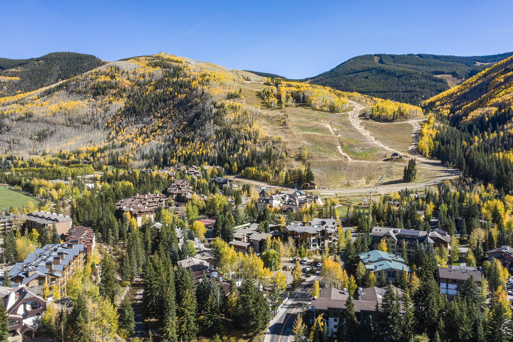 Land Title Market Analysis • September 2020 • Eagle County