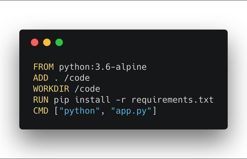 Basic Dockerfile