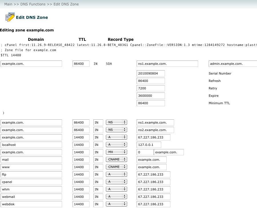 Edit DNS Zone screen