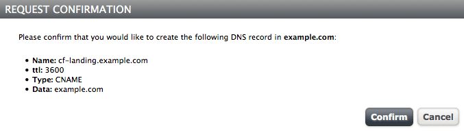 Confirm the addition of a CloudFlare DNS record
