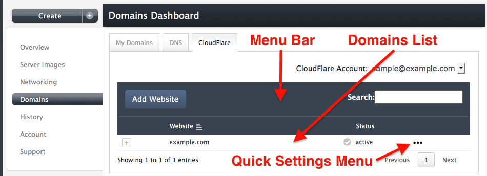 CloudFlare Dashboard Overview