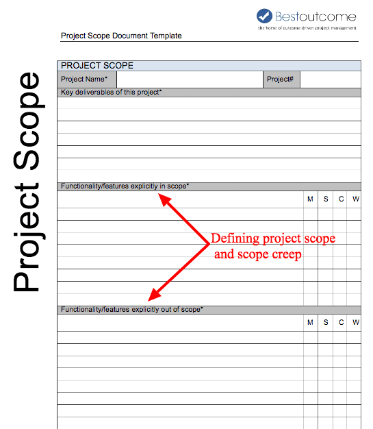 Project Scope Document to Prevent Scope Creep