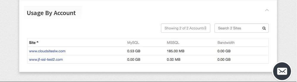 cs-usage-data-pt5