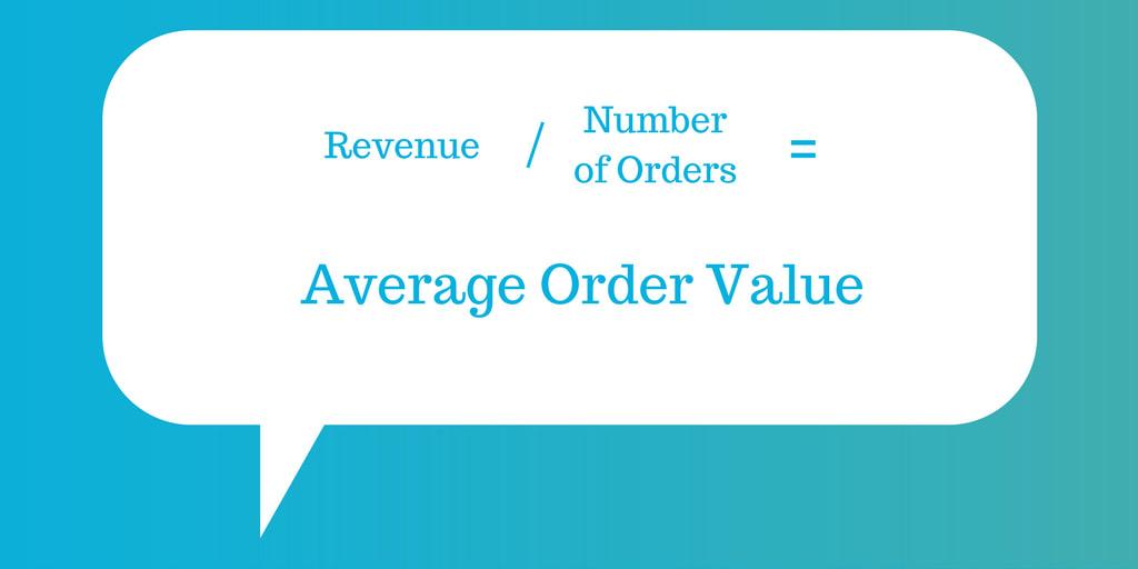 Liquid Web - Average Order Value
