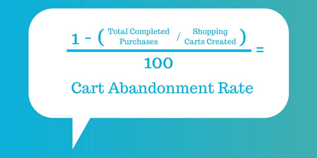 Liquid Web - Cart Abandonment Rate
