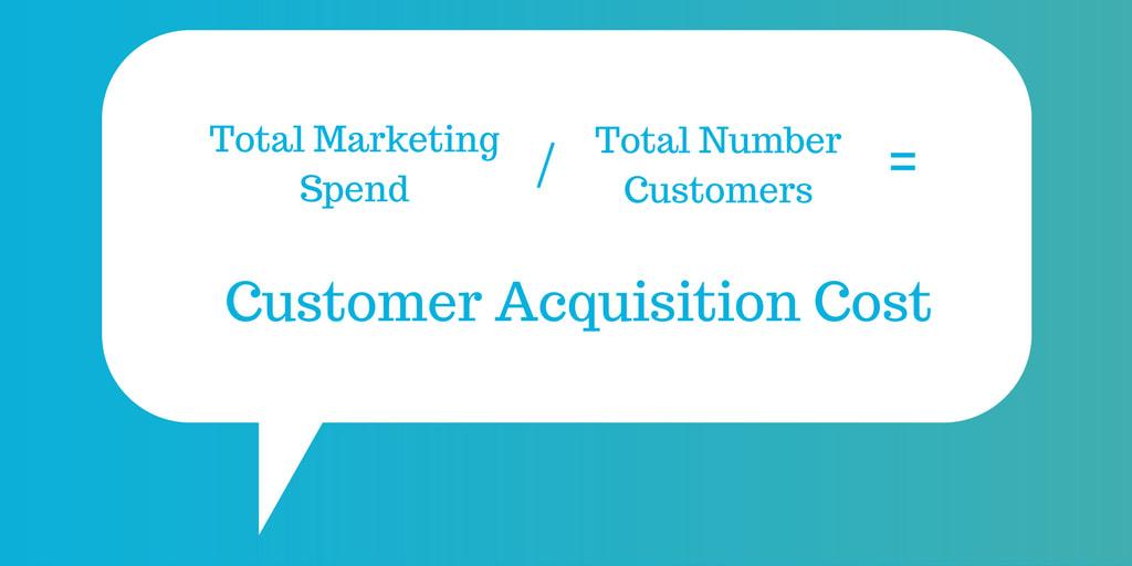 Liquid Web - Customer Acquisition Cost