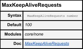 MaxKeepAliveRequests