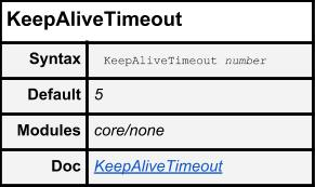 KeepAliveTimout