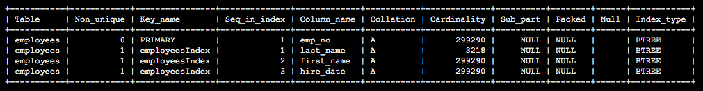 SHOW INDEX FROM tableName; shows all indexes.