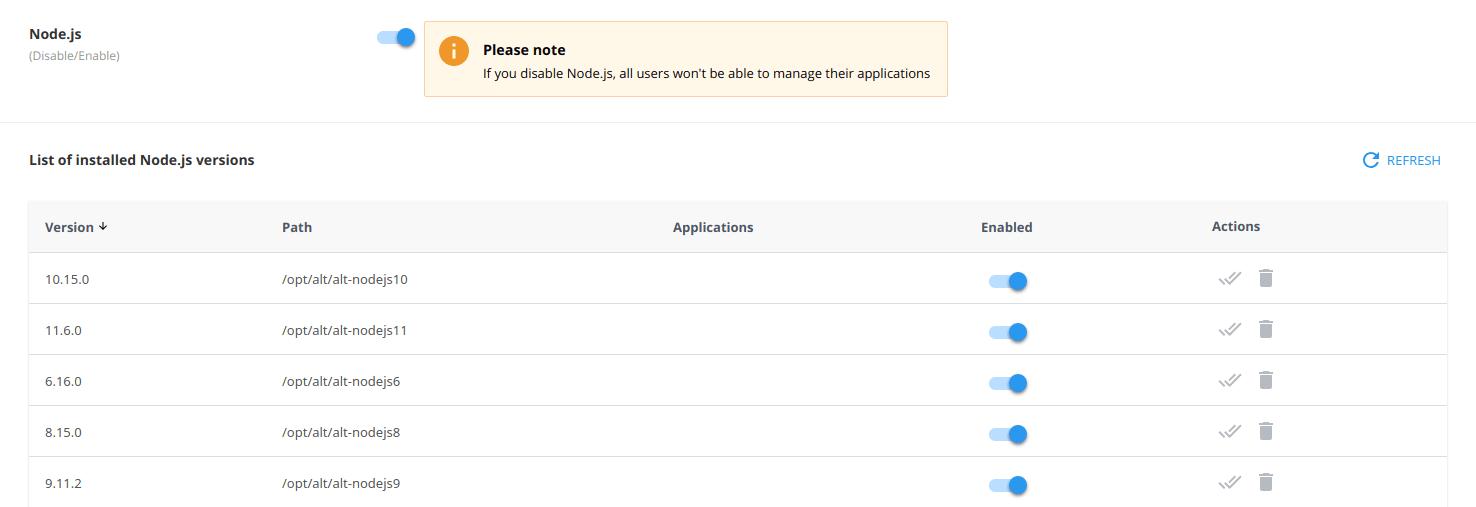 node.js menu
