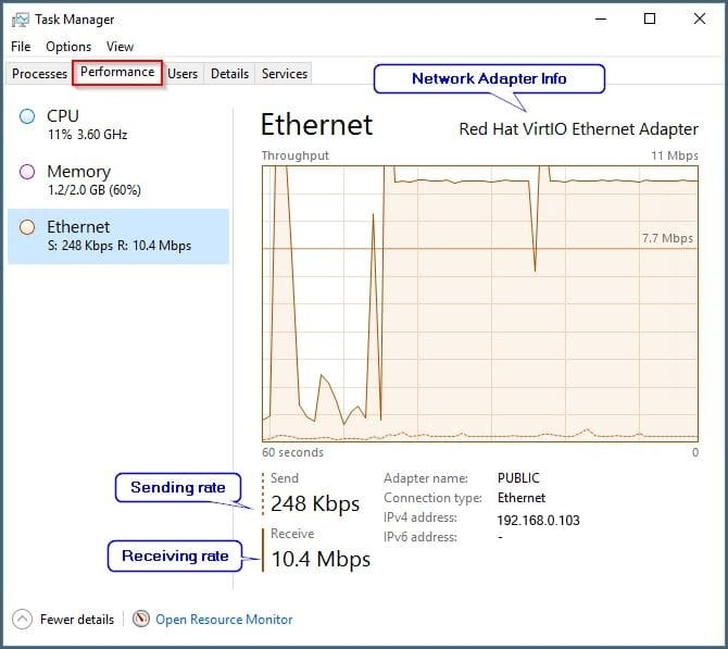 task manager ethernet view
