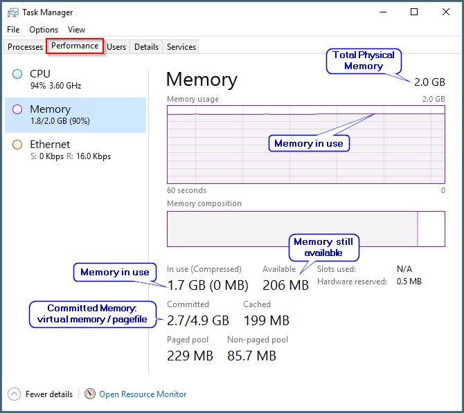 task manager memory info